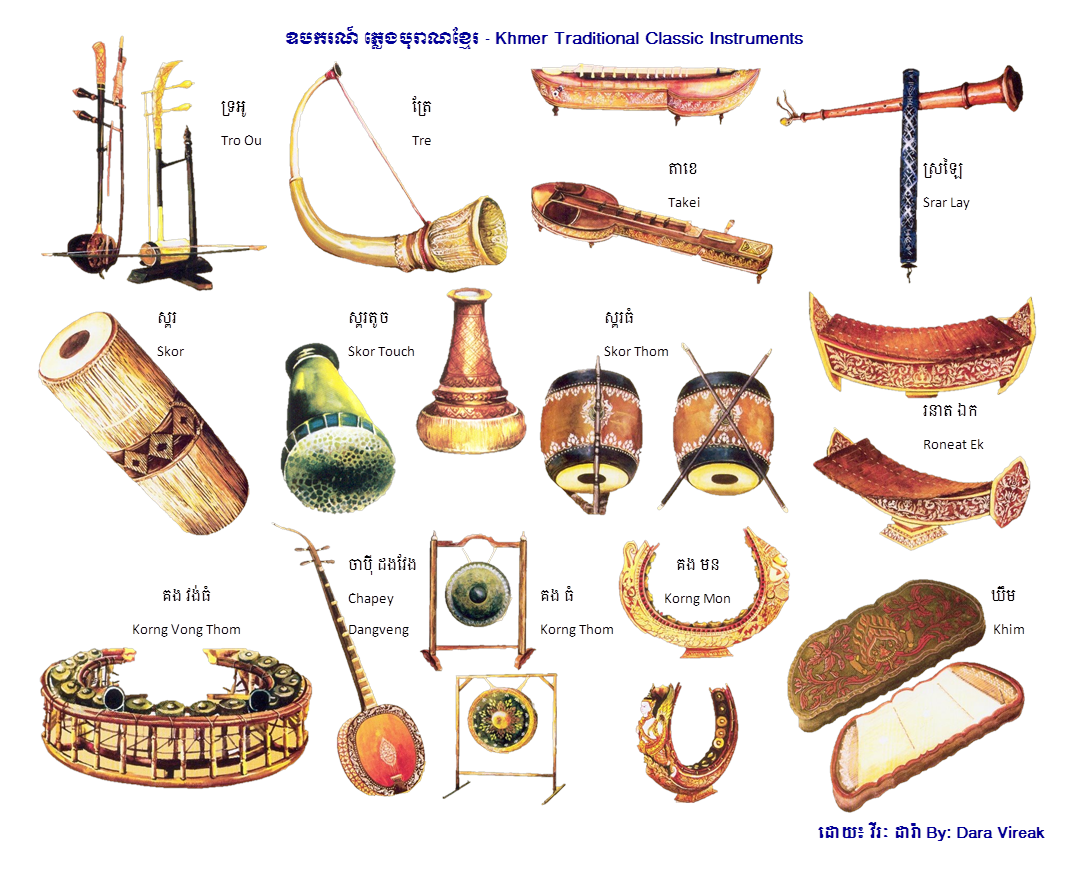 Some Khmer Traditional Classic Instruments