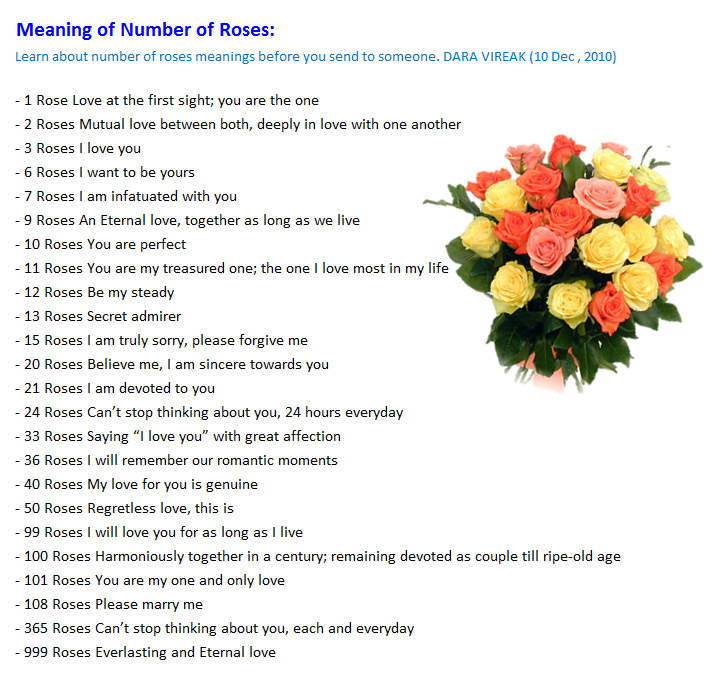85 MEANING OF NUMBERS ROSES, OF NUMBERS ROSES MEANING